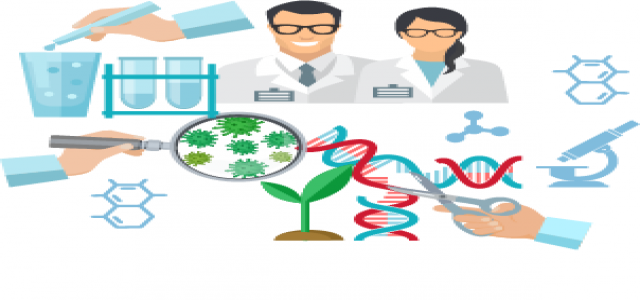 Animal Genetics Market 2021 growth factors, latest trend and regional analysis of leading players by 2027