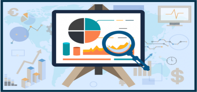 Emotion Detection and Recognition Market to 2027 - Regional Analytical Insights by Leading Players