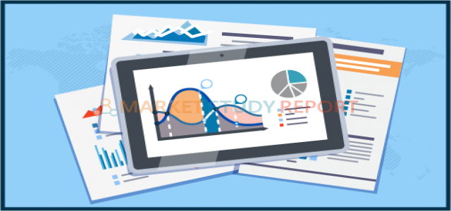 Latest Research report on Advanced Analytics Platform Market to Exhibit Impressive Growth by 2025