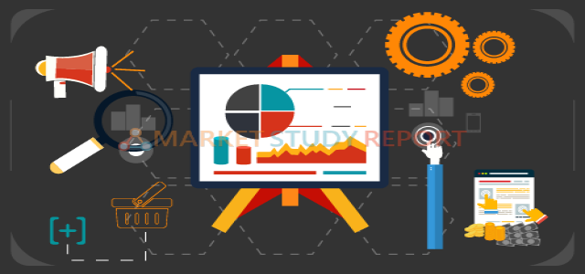 Research Report on Managed IOT Connectivity Service Market by Current Industry Status, Growth Opportunities, Top Key Players, and Forecast to 2025