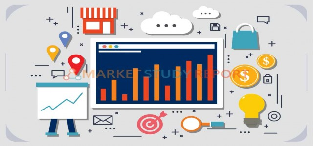 Latest Research report on Enterprise Intellectual Property Management Software Market Size predicts favorable growth and forecast