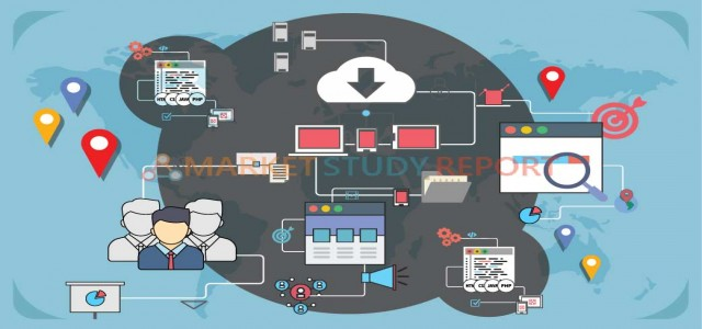 Emerging Growth for Cloud AI Developer Services Market by 2020-2025 | Top Players are