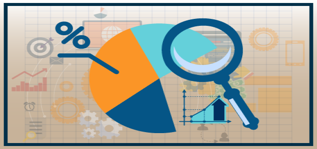 Robot Software Market 2021 - by Business Analysis, Growth Strategy and Development Status to 2027