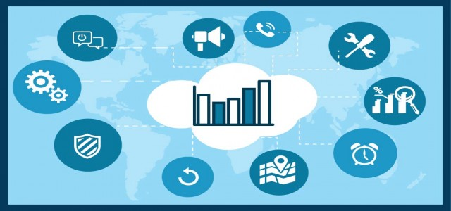 Big Data as a Service Market 2021 - Emerging Trends, Growth Opportunities and Regional Analysis to 2027